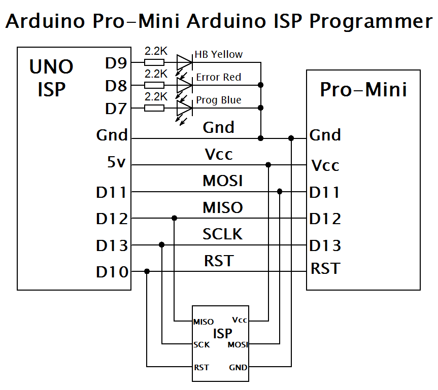 Circuit diagram Pro-Mini programming shield