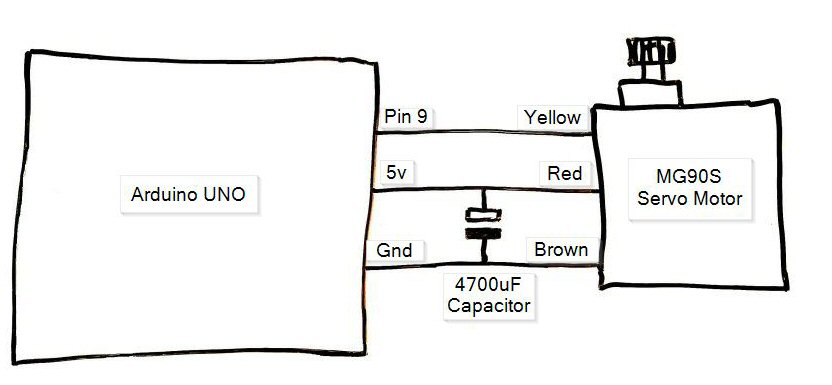 Arduino Uno & MG90S Servo connections