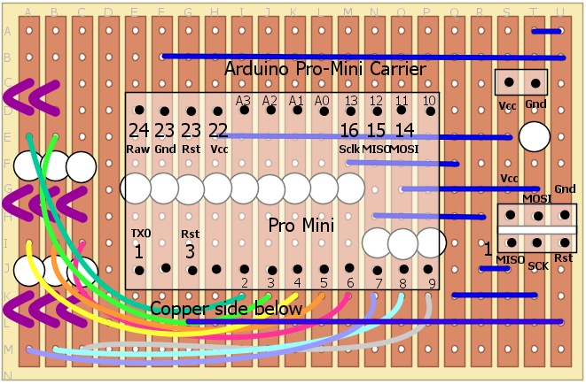 Stripboard layout for the Pro-Mini carrier