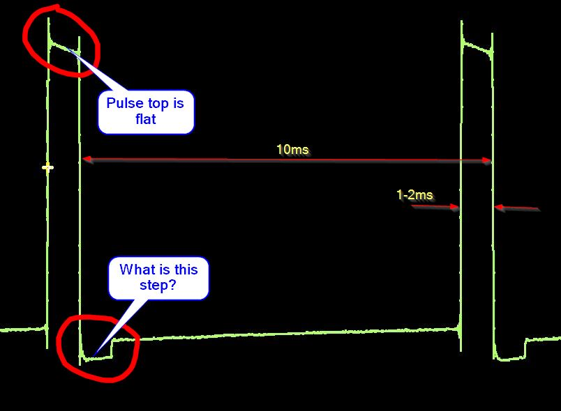 Annotated servo drive signal trace