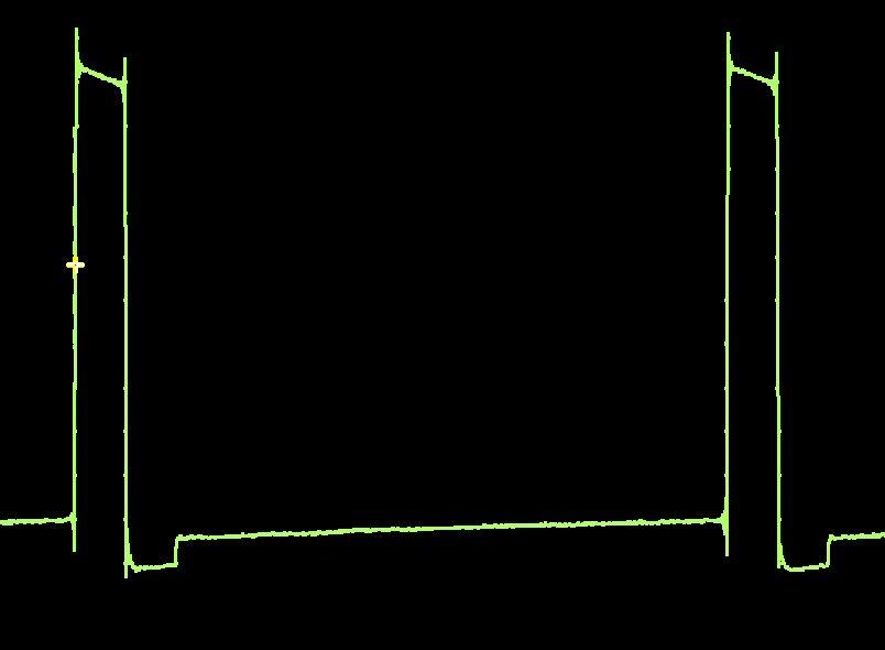 Servo drive signal 1-2ms pulses every 20ms